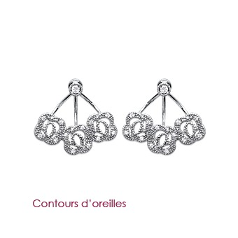Boucles d'oreilles Argent 925 Rhodié - LYNSHA